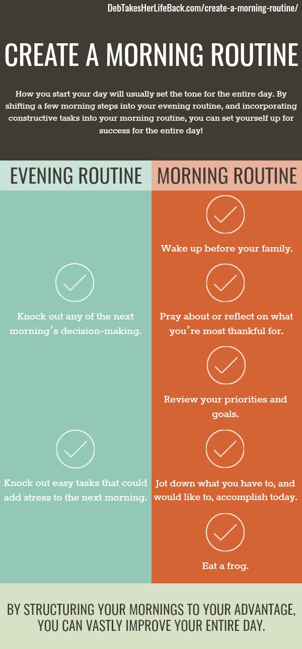 Ever feel like your mornings are rushed and stressful? Here's how to create a more peaceful and positive morning routine, and set yourself up for success for the entire day! #free #printable #printables #download #downloads #morning #mornings #am #routine #routines #rushed #stressful #peaceful #organized #positive #success #entire #day #bedtime #evening #evenings #prayer #prayers #reflection #thankfulness #gratitude #prioritize #set #goal #goals #reference #guide