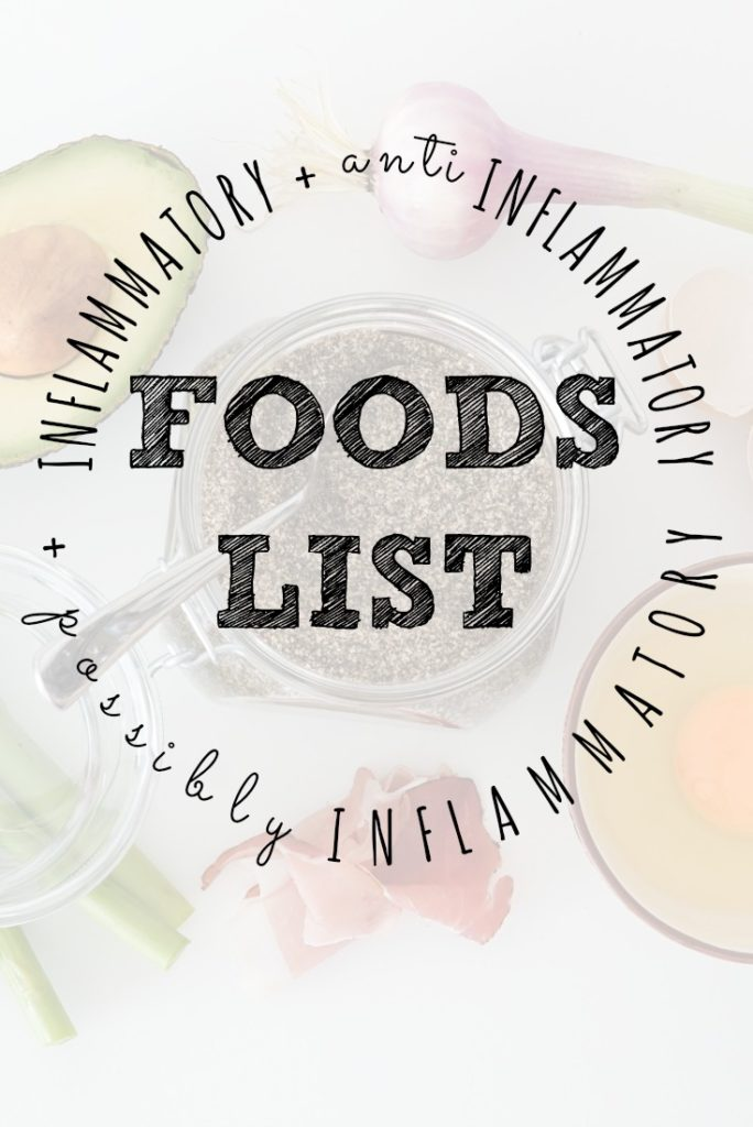 Anti Inflammatory Foods List Reference Guide